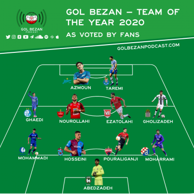 Gol Bezan - Team of the Year 2020